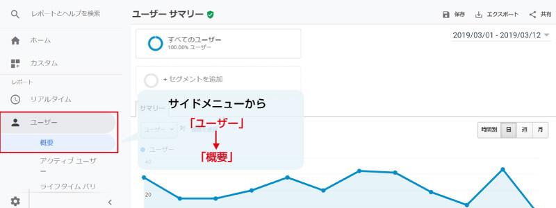 ユーザー数とセッション数