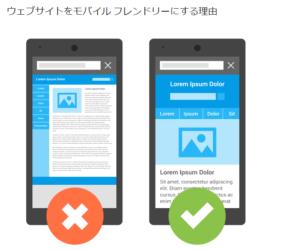 Googleウェブマスター向けモバイルガイド